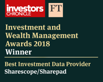 ShareScope | award-winning investment, trading and portfolio