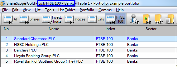 ShareScope: FTSE 100 Banks