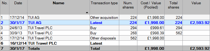 ShareScope: share consolidations